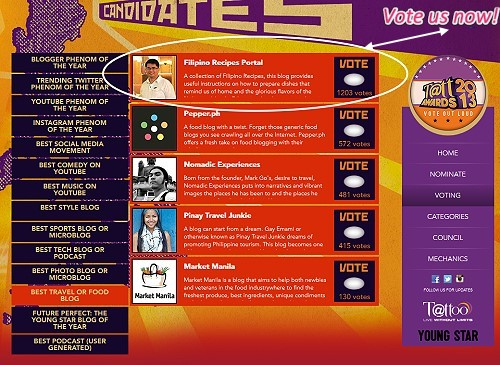 globe tattawards voting