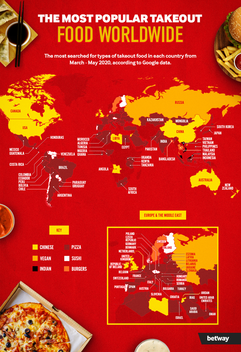 takeaway food infographic